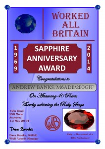 WAB Sapphire Award Rudy (Activated 40m/SSB)